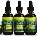 Obesity And CBD: How CBD Can Give You Desired Results?
